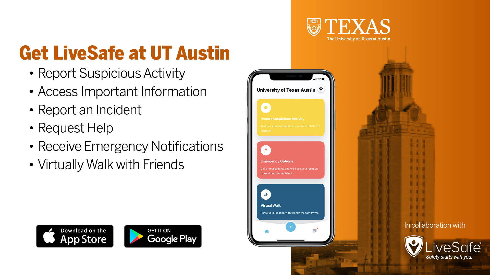 LiveSafe app infographic